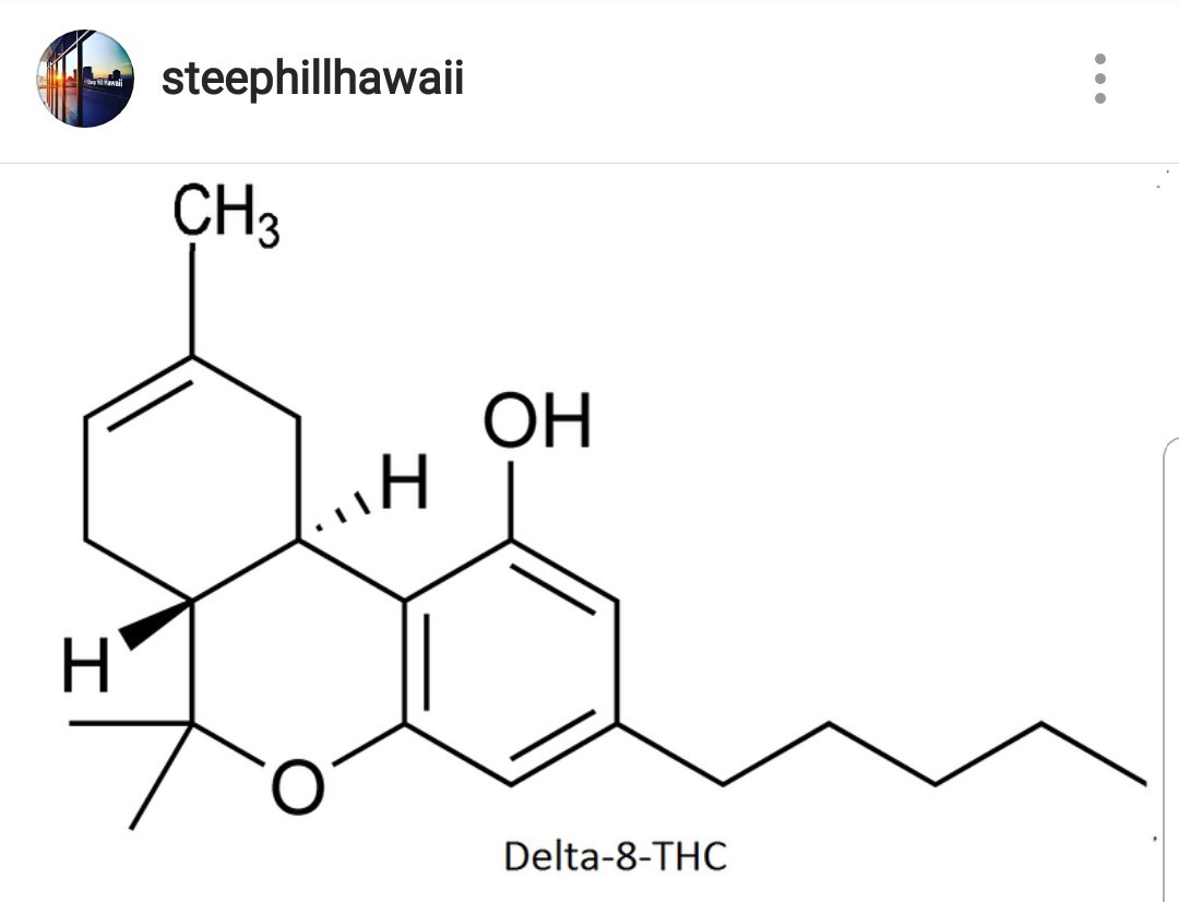 What is Delta 8 THC: What We Know About ...vaping360.com
